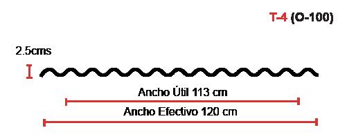 Perfil acanalado T-4