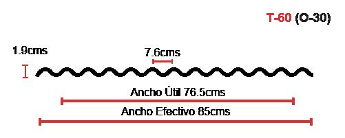 Perfil acanalado T-60