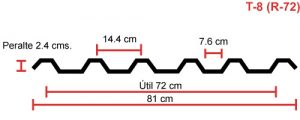 lamina-traslucida-stabilit-t8-r72-panelyacanalados