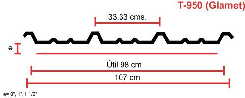 Perfil acanalado T-950