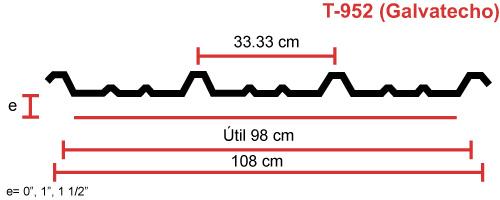 Estructura de la lámina T-952