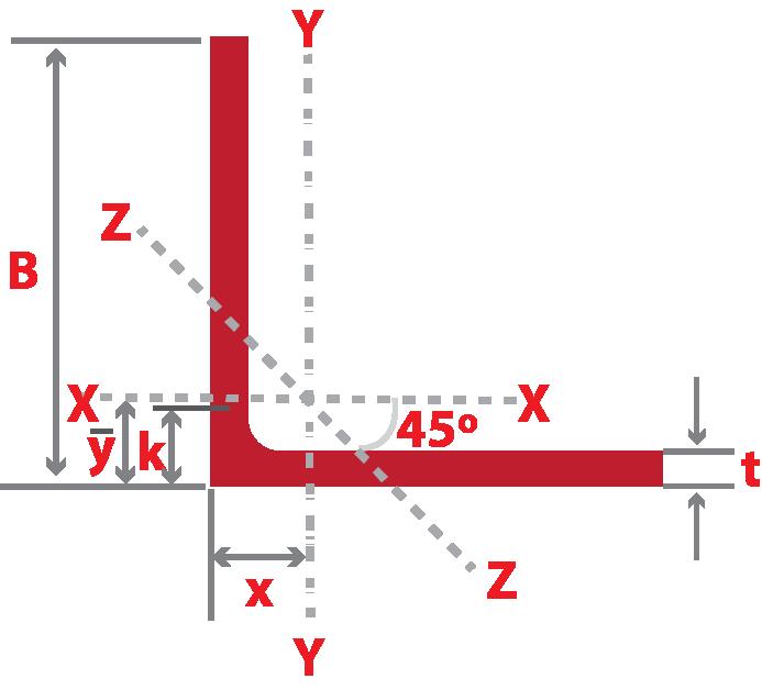 Estructura de ángulo