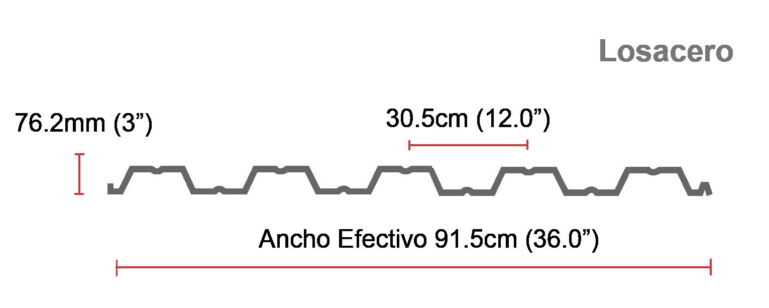 Estructura de la lámina Losacero