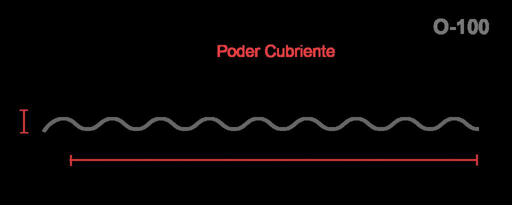 Estructura de la lámina O-100