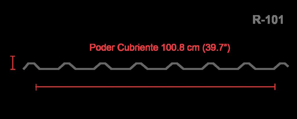 Estructura de la lámina R-101