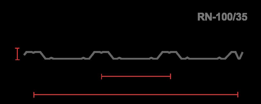 Estructura de la lámina RN100/35