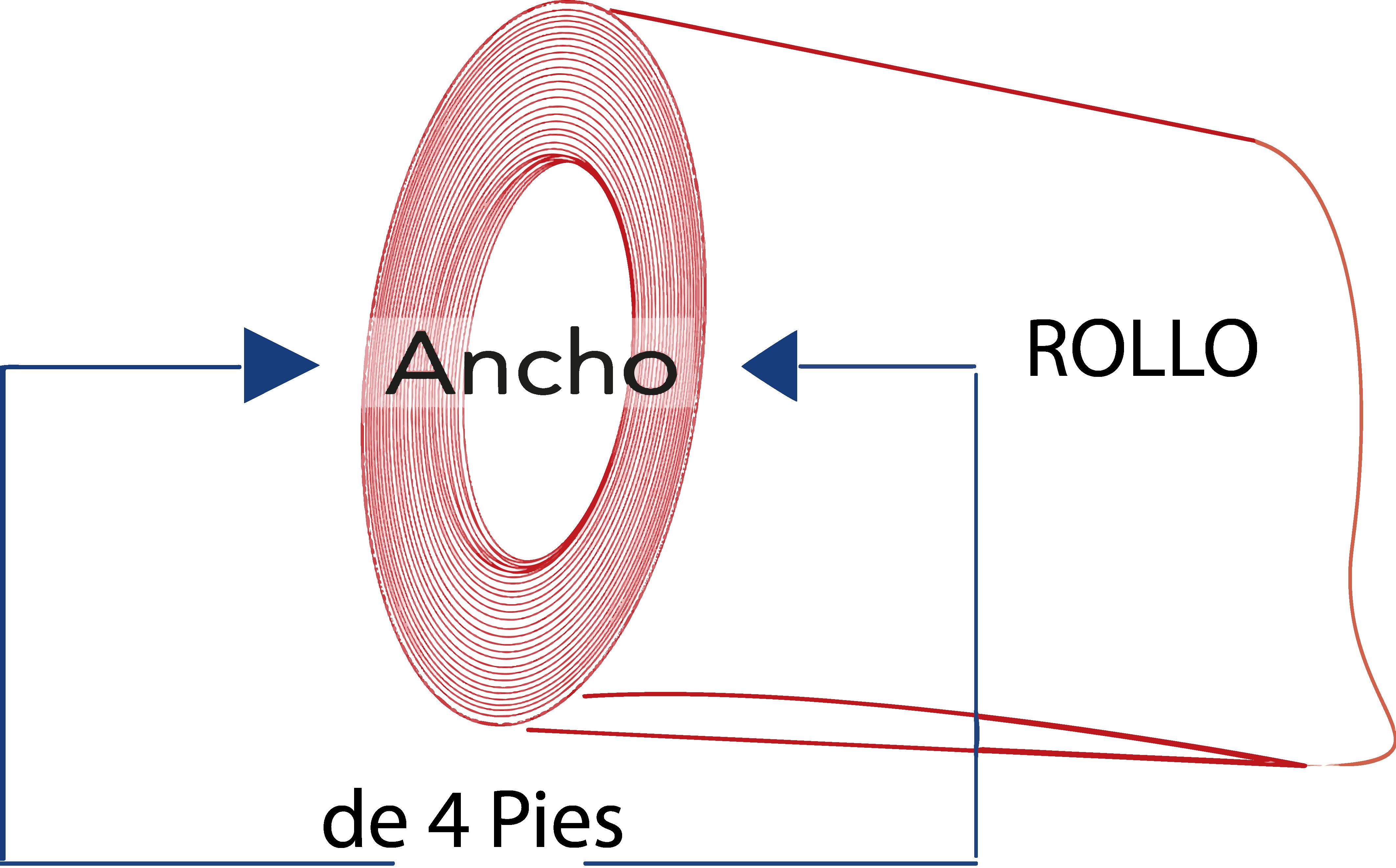 Diagrama del rollo de 4 pies
